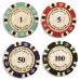 Покерный набор NIGHTMAN 200